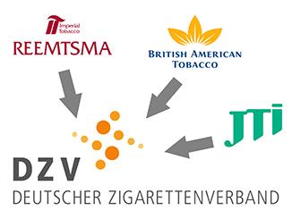 Deutscher Zigarettenverband